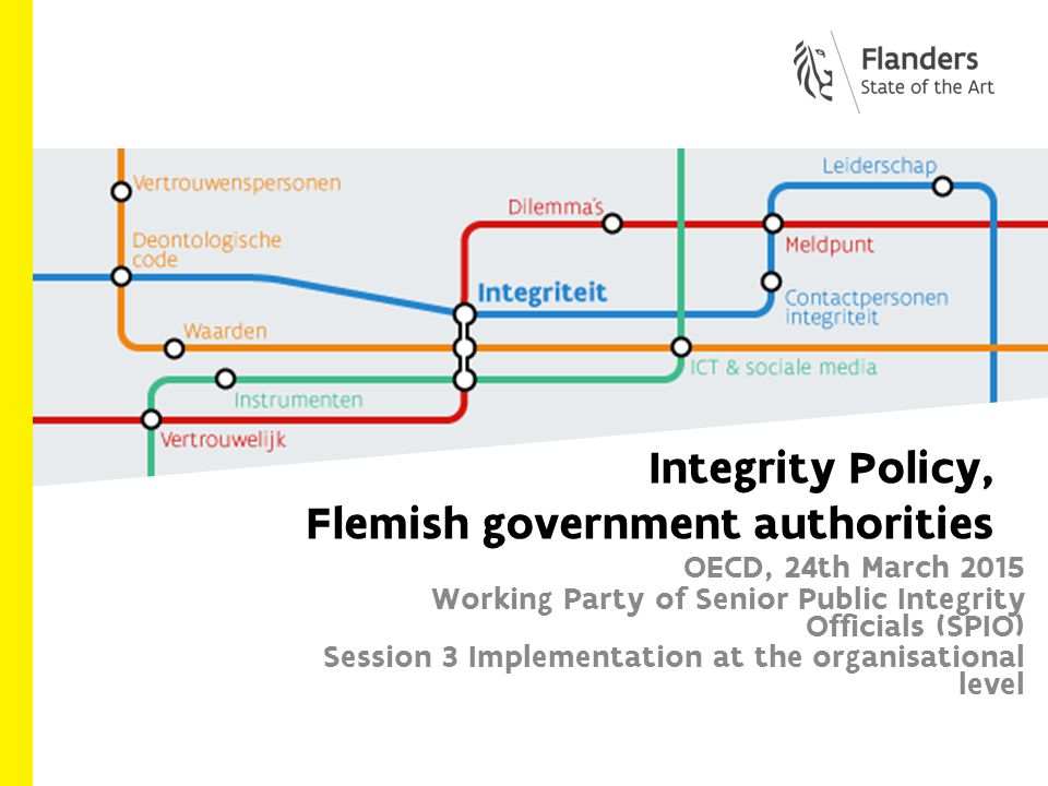 Integrity Policy, Flemish government authorities OECD, 24th March 2015 Working Party of Senior Public Integrity Officials (SPIO) Session 3 Implementation at the organisational level
