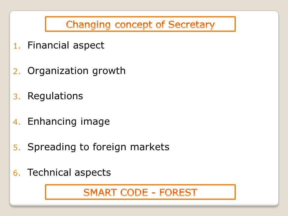 1. Financial aspect 2. Organization growth 3. Regulations 4.