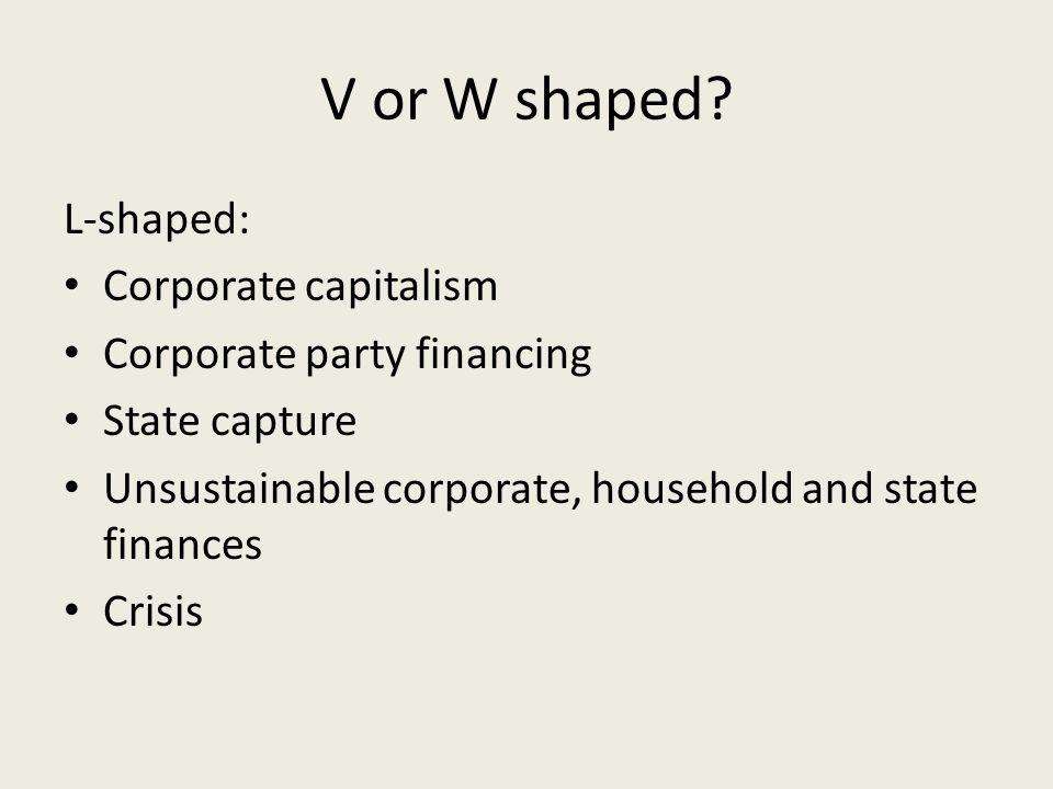 V or W shaped.