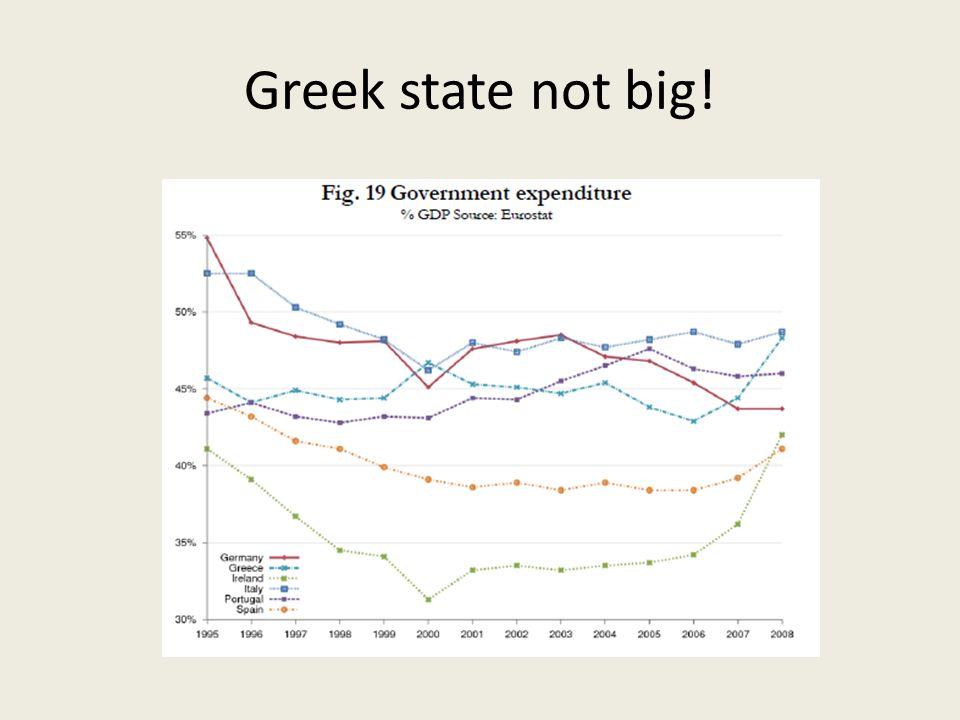 Greek state not big!