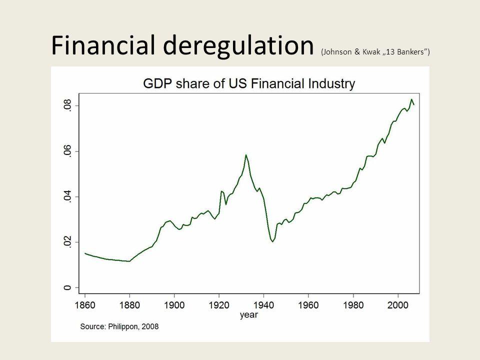 "Financial deregulation (Johnson & Kwak ""13 Bankers )"