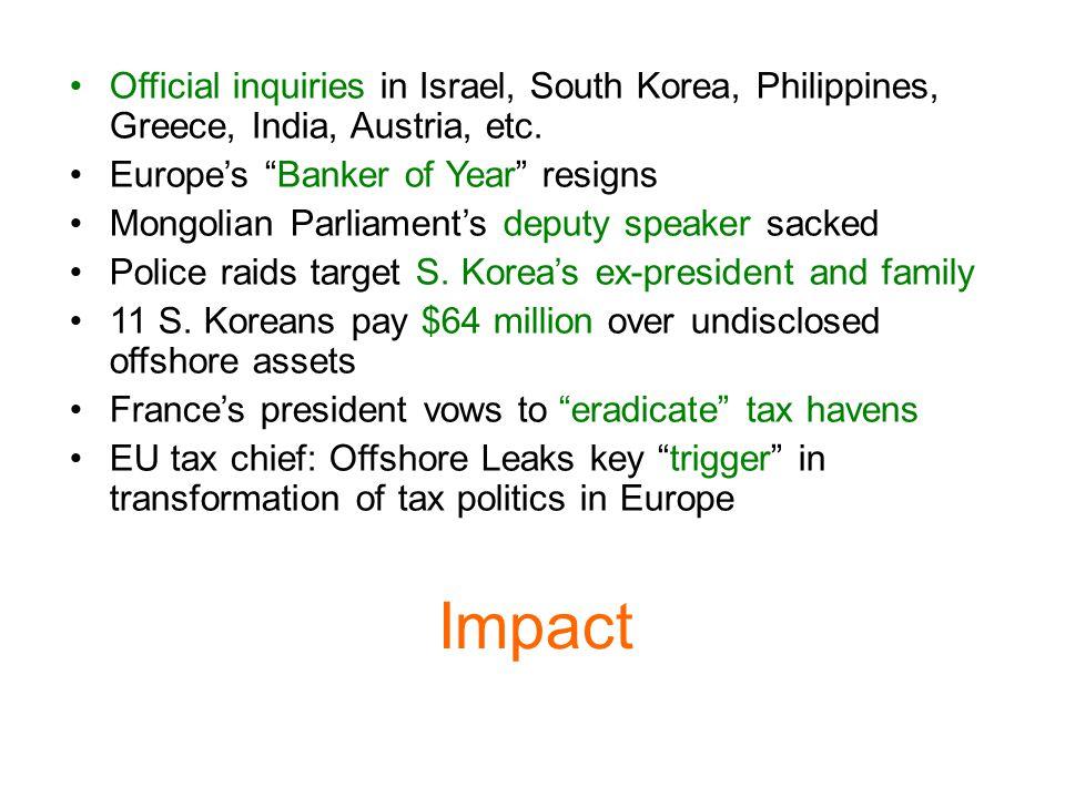 Impact Official inquiries in Israel, South Korea, Philippines, Greece, India, Austria, etc.