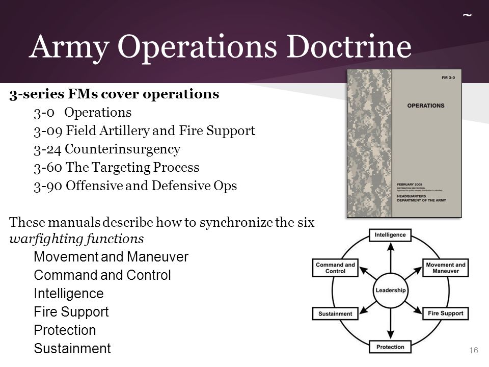 Army Operations Doctrine 3-series FMs cover operations 3-0 Operations 3-09 Field Artillery and Fire Support 3-24 Counterinsurgency 3-60 The Targeting
