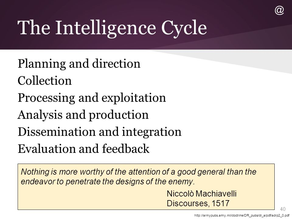 The Intelligence Cycle Planning and direction Collection Processing and exploitation Analysis and production Dissemination and integration Evaluation