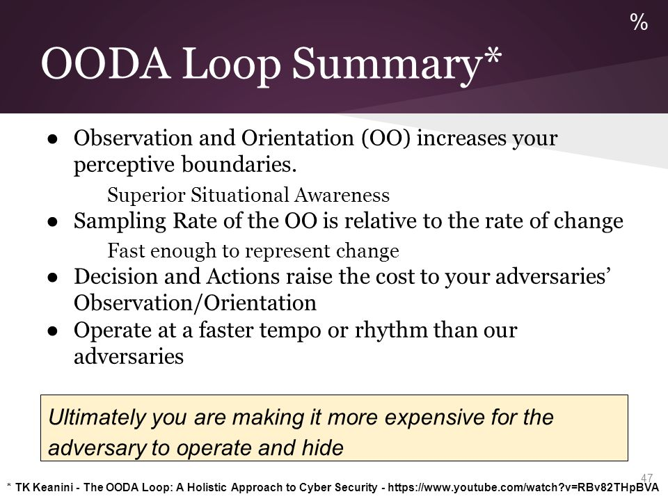 OODA Loop Summary* ● Observation and Orientation (OO) increases your perceptive boundaries. Superior Situational Awareness ● Sampling Rate of the OO i