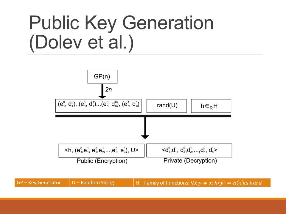 Public Key Generation (Dolev et al.) GP – Key GeneratorU – Random String