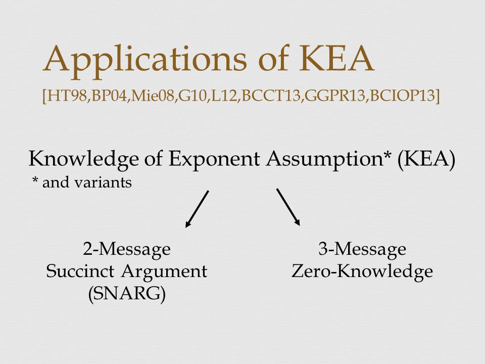 Applications of KEA 3-Message Zero-Knowledge 2-Message Succinct Argument (SNARG) Knowledge of Exponent Assumption* (KEA) * and variants [HT98,BP04,Mie08,G10,L12,BCCT13,GGPR13,BCIOP13]