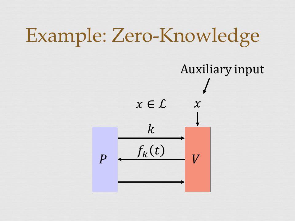 Example: Zero-Knowledge Auxiliary input