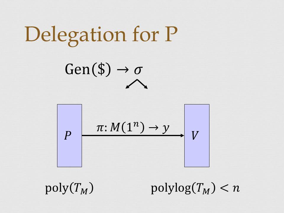 Delegation for P
