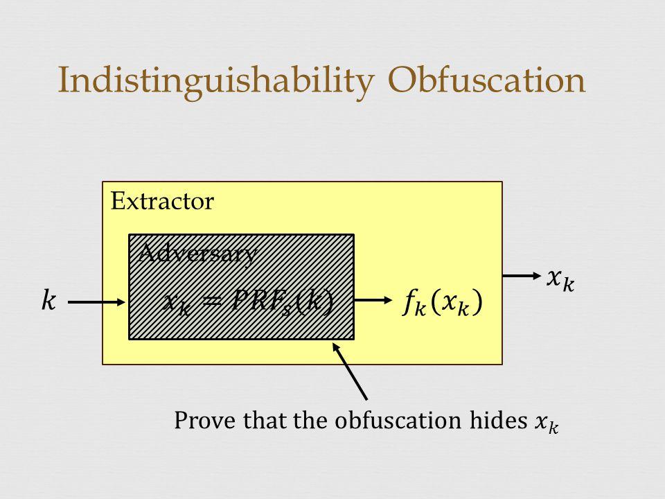 Indistinguishability Obfuscation Extractor Adversary