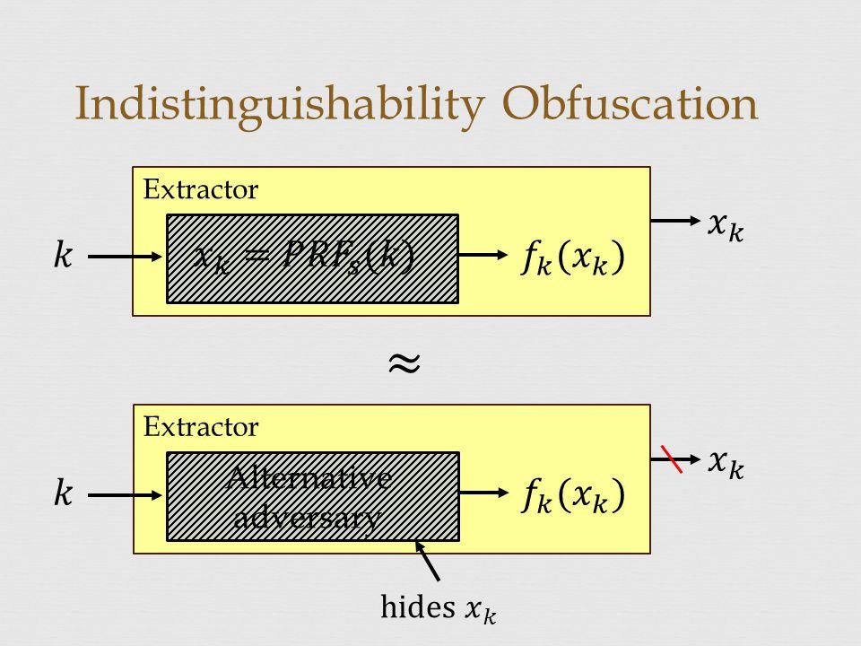 Indistinguishability Obfuscation Extractor Alternative adversary