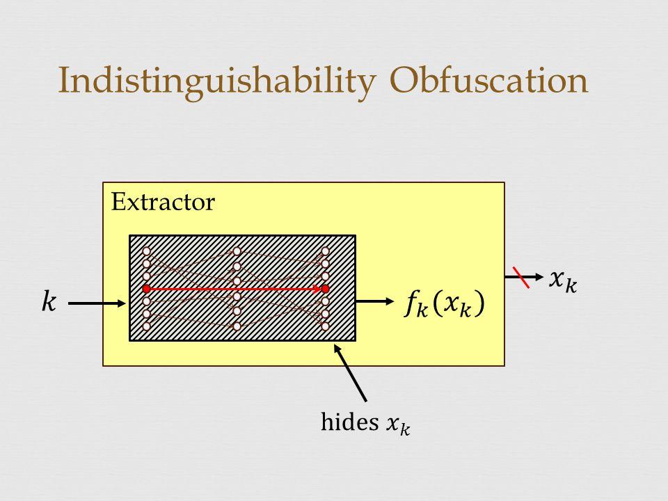 Indistinguishability Obfuscation Extractor