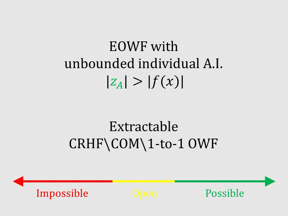 PossibleImpossibleOpen Extractable CRHF\COM\1-to-1 OWF