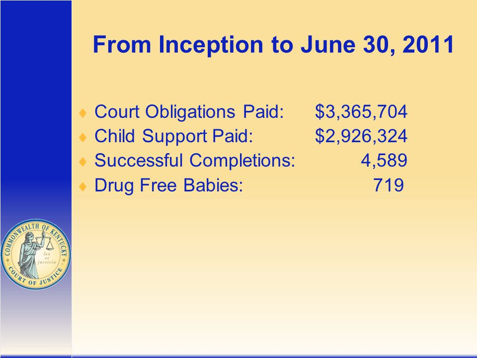 From Inception to June 30, 2011  Court Obligations Paid:$3,365,704  Child Support Paid:$2,926,324  Successful Completions: 4,589  Drug Free Babies: 719