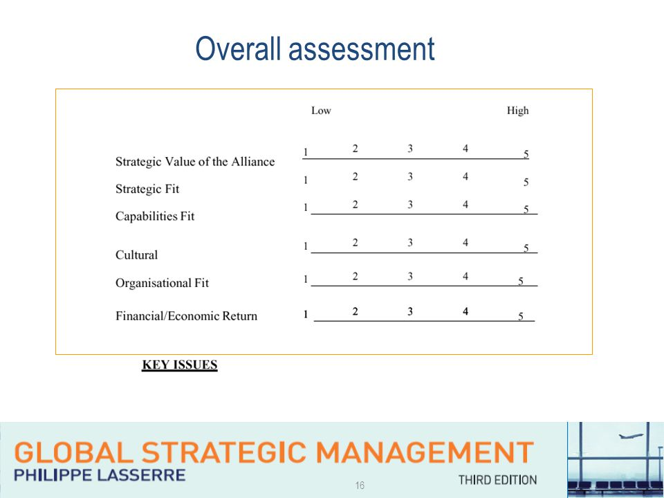 16 Overall assessment