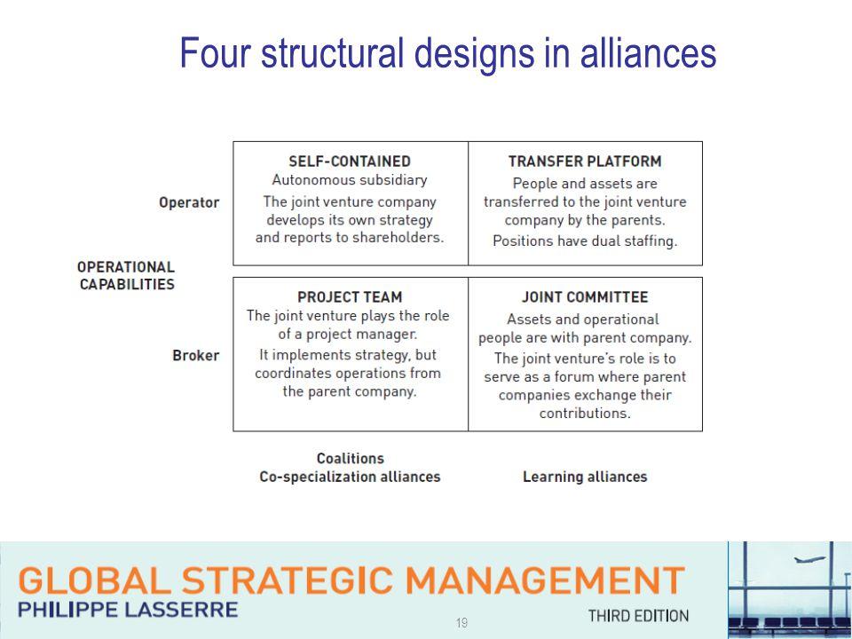 19 Four structural designs in alliances