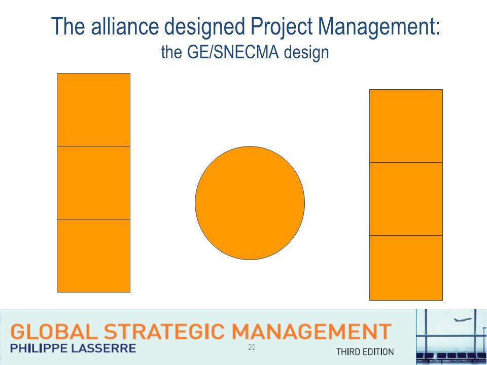 20 The alliance designed Project Management: the GE/SNECMA design