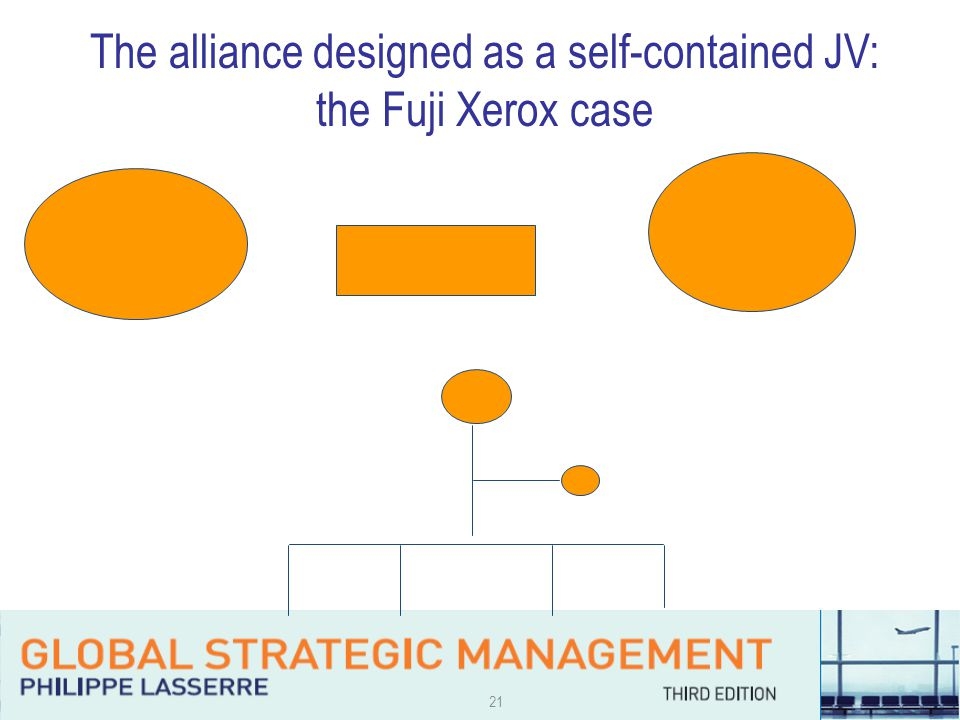 21 The alliance designed as a self-contained JV: the Fuji Xerox case
