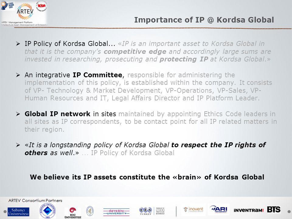 Importance of IP @ Kordsa Global  IP Policy of Kordsa Global...