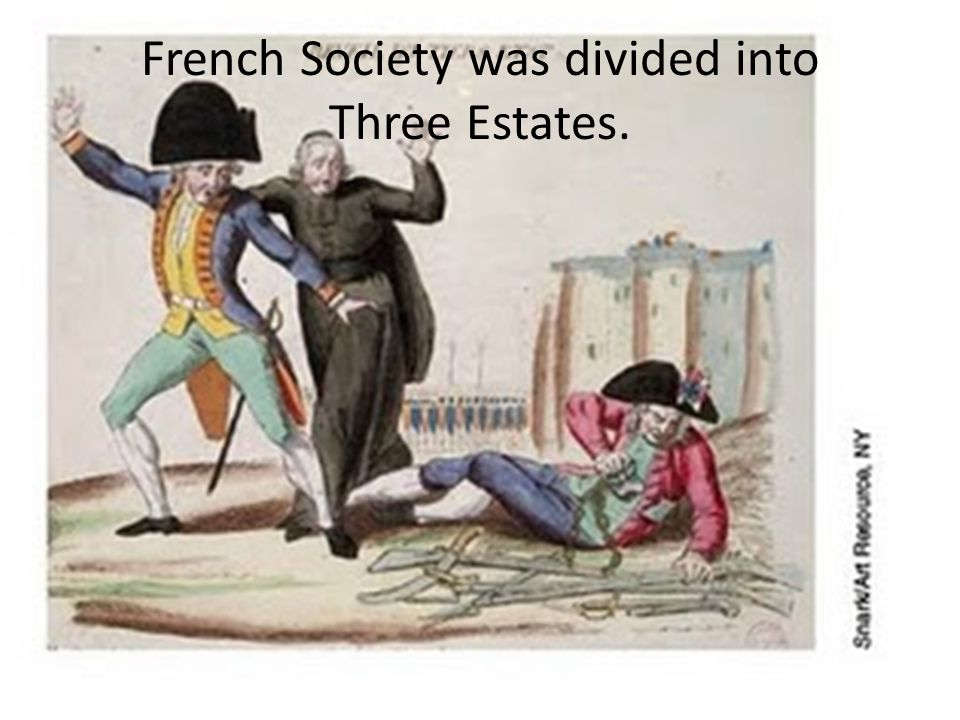 French Society was divided into Three Estates.