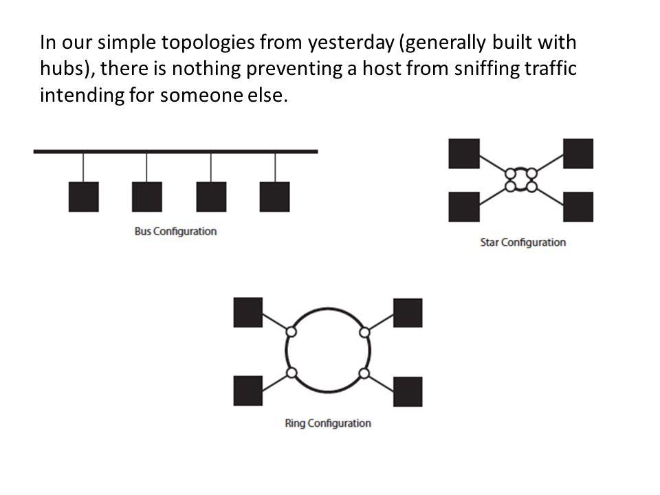 Example: TSL (in web apps)