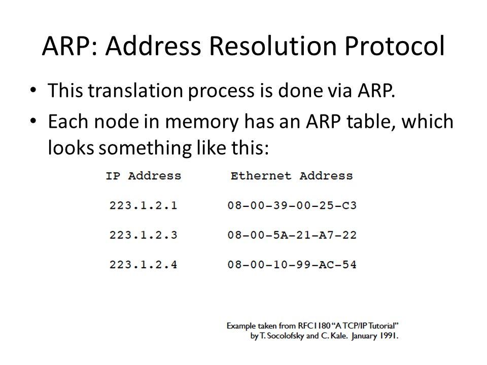 Viewing ARP data On most systems (windows, linux, or mac), type arp –a : Example (on my laptop): Macintosh:~ echambe5$ arp -a setup.ampedwireless.com;setup.ampedwireless.net (192.168.1.67) at f8:78:8c:0:1a:e6 on en0 ifscope [ethernet] .