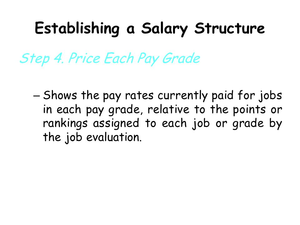Establishing a Salary Structure Step 4.