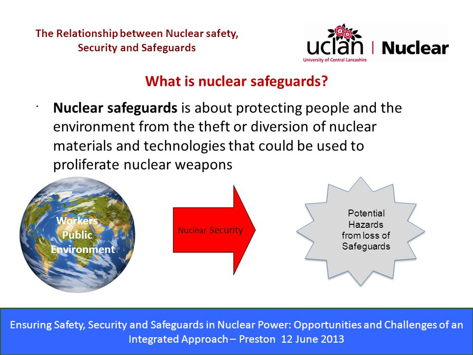 Ensuring Safety, Security and Safeguards in Nuclear Power: Opportunities and Challenges of an Integrated Approach – Preston 12 June 2013 What is nucle