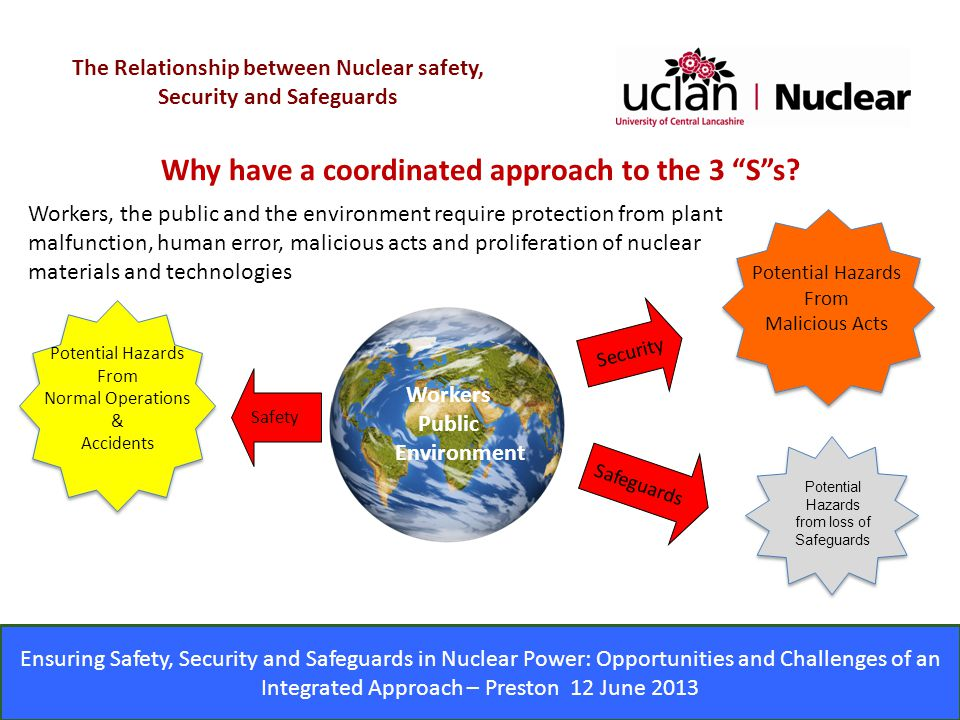 Ensuring Safety, Security and Safeguards in Nuclear Power: Opportunities and Challenges of an Integrated Approach – Preston 12 June 2013 Workers Publi