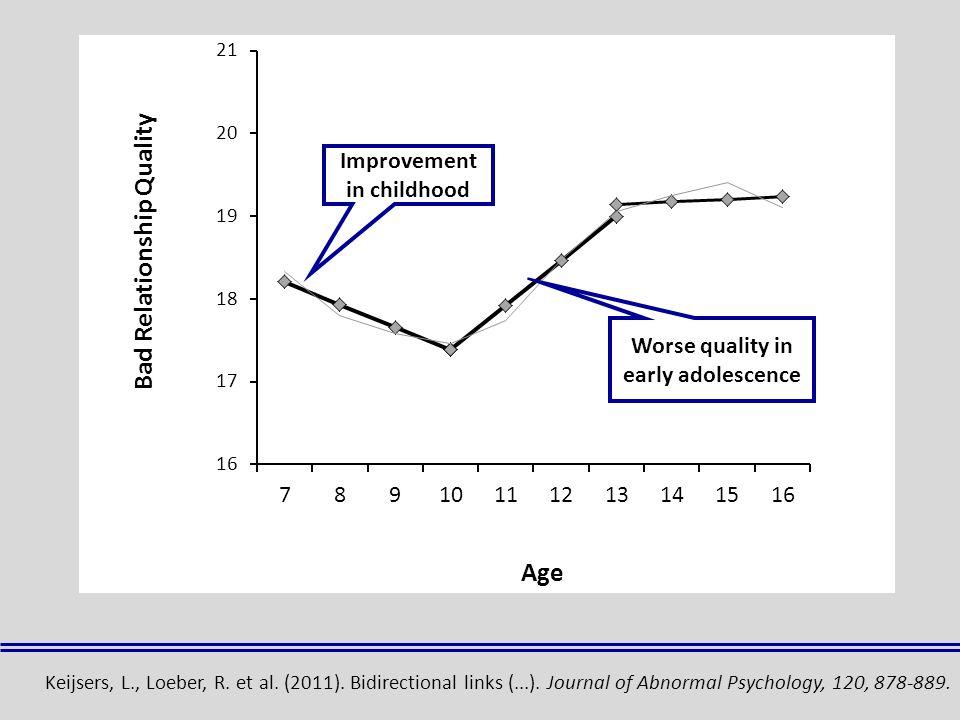 Keijsers, L., Loeber, R. et al. (2011). Bidirectional links (...).