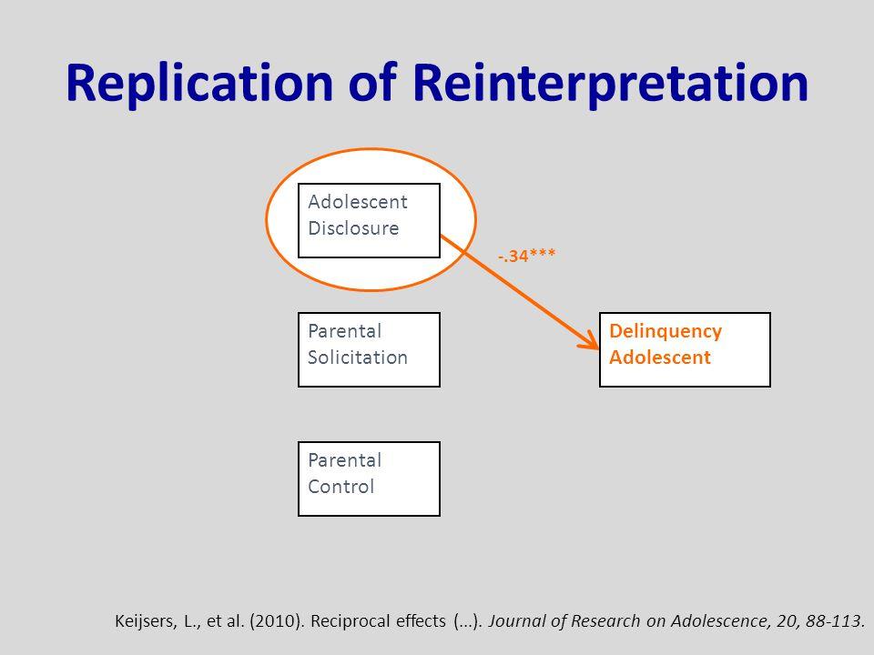 -.34*** Delinquency Adolescent Parental Control Parental Solicitation Adolescent Disclosure Replication of Reinterpretation Keijsers, L., et al.