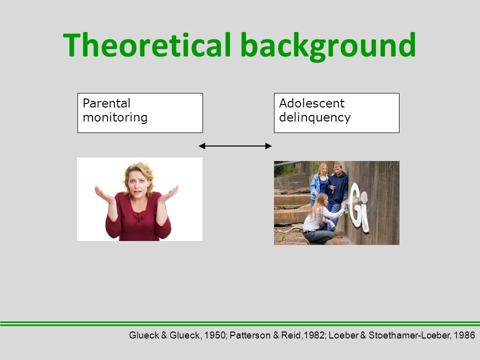 Theoretical background Parental monitoring Adolescent delinquency Glueck & Glueck, 1950; Patterson & Reid,1982; Loeber & Stoethamer-Loeber, 1986