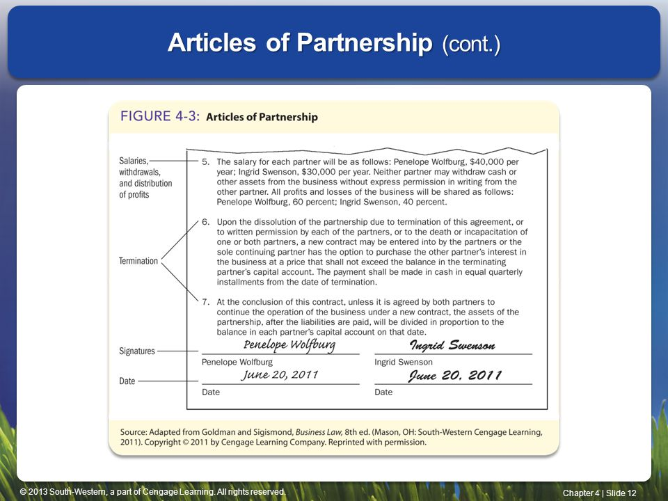© 2013 South-Western, a part of Cengage Learning. All rights reserved. Chapter 4   Slide 12 Articles of Partnership (cont.)