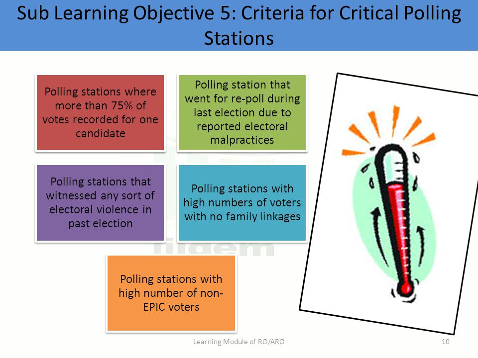 Sub Learning Objective 5: Criteria for Critical Polling Stations Learning Module of RO/ARO10 Polling stations where more than 75% of votes recorded fo