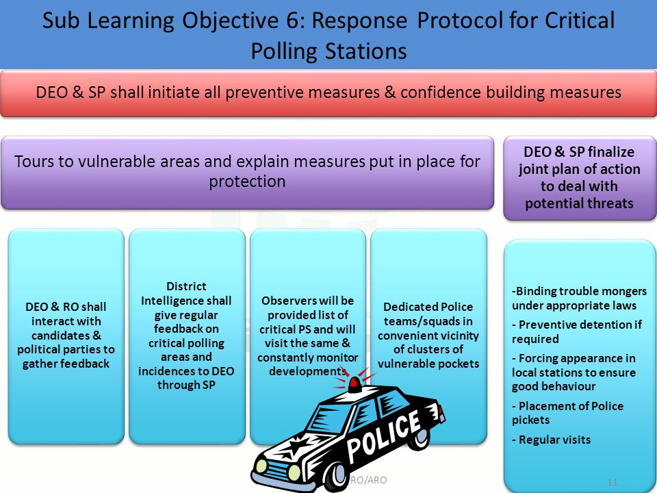 Sub Learning Objective 6: Response Protocol for Critical Polling Stations DEO & SP shall initiate all preventive measures & confidence building measures Tours to vulnerable areas and explain measures put in place for protection DEO & RO shall interact with candidates & political parties to gather feedback District Intelligence shall give regular feedback on critical polling areas and incidences to DEO through SP Observers will be provided list of critical PS and will visit the same & constantly monitor developments Dedicated Police teams/squads in convenient vicinity of clusters of vulnerable pockets DEO & SP finalize joint plan of action to deal with potential threats -Binding trouble mongers under appropriate laws - Preventive detention if required - Forcing appearance in local stations to ensure good behaviour - Placement of Police pickets - Regular visits Learning Module of RO/ARO 11