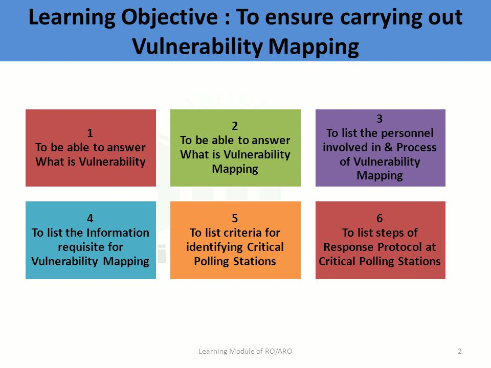 Learning Objective : To ensure carrying out Vulnerability Mapping Learning Module of RO/ARO2 1 To be able to answer What is Vulnerability 2 To be able to answer What is Vulnerability Mapping 3 To list the personnel involved in & Process of Vulnerability Mapping 4 To list the Information requisite for Vulnerability Mapping 5 To list criteria for identifying Critical Polling Stations 6 To list steps of Response Protocol at Critical Polling Stations