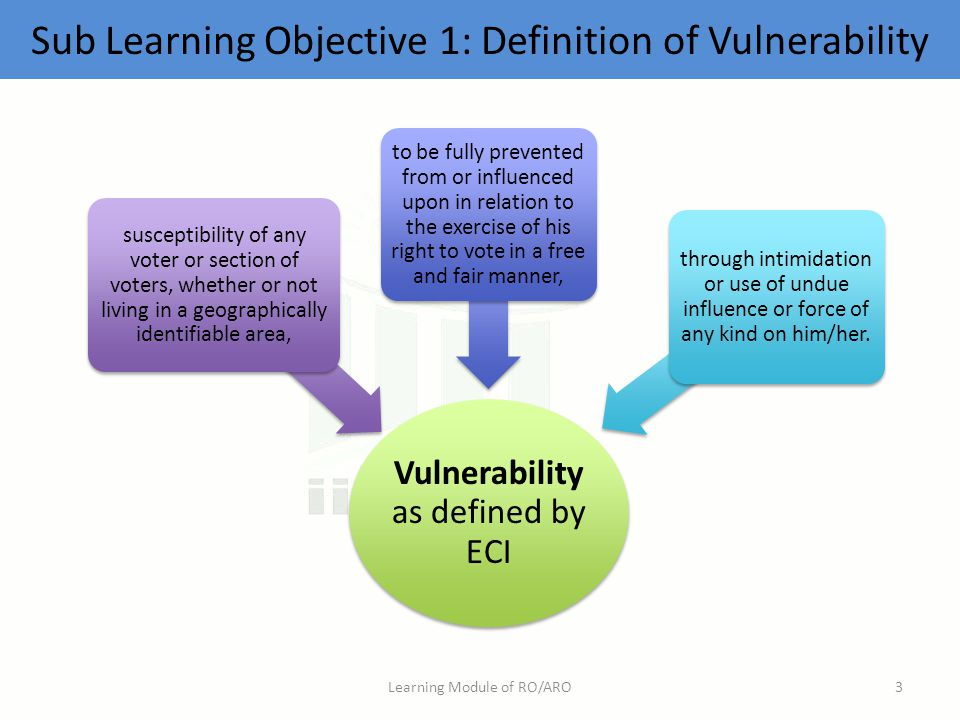 Sub Learning Objective 1: Definition of Vulnerability Vulnerability as defined by ECI susceptibility of any voter or section of voters, whether or not