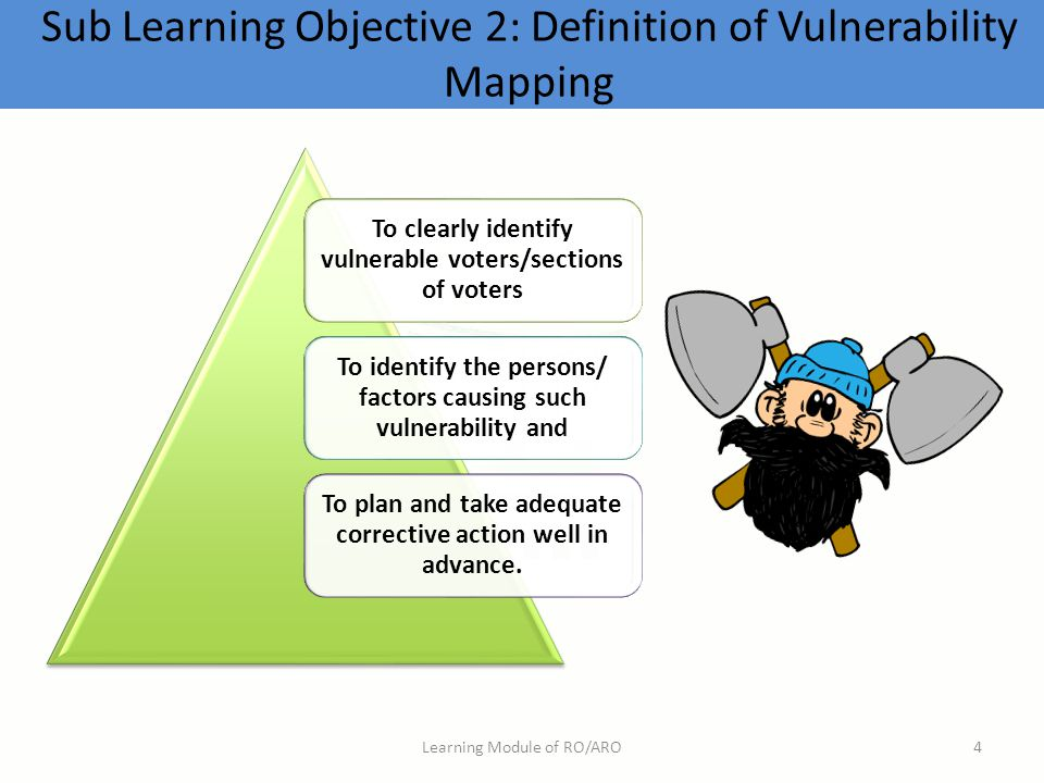 Sub Learning Objective 2: Definition of Vulnerability Mapping To clearly identify vulnerable voters/sections of voters To identify the persons/ factor