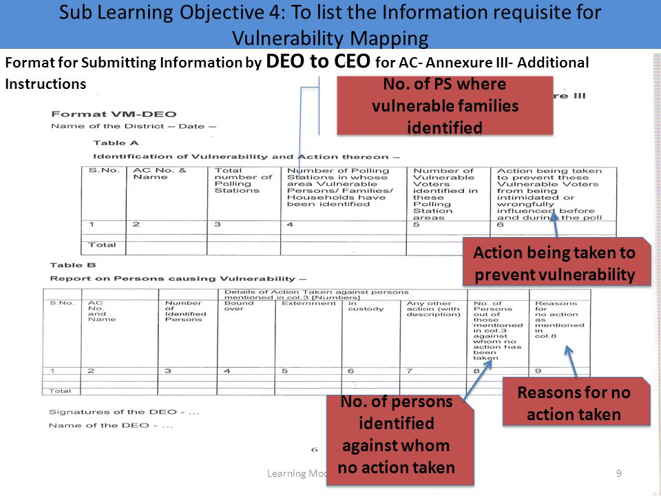 Learning Module of RO/ARO9 Format for Submitting Information by DEO to CEO for AC- Annexure III- Additional Instructions Sub Learning Objective 4: To