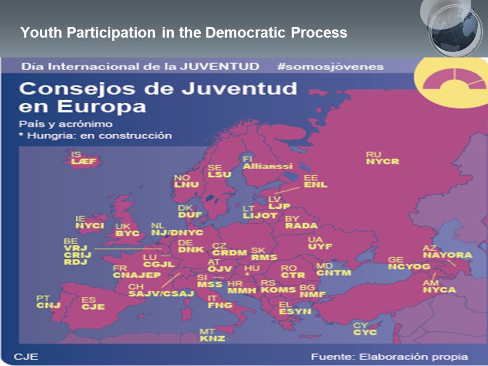 Youth Participation in the Democratic Process