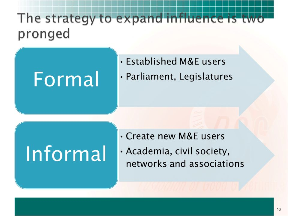 Established M&E users Parliament, Legislatures Formal Create new M&E users Academia, civil society, networks and associations Informal 10