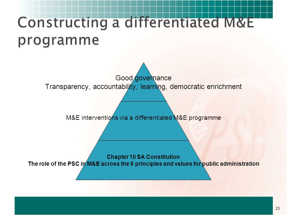Good governance Transparency, accountability, learning, democratic enrichment M&E interventions via a differentiated M&E programme Chapter 10 SA Constitution The role of the PSC in M&E across the 9 principles and values for public administration 25