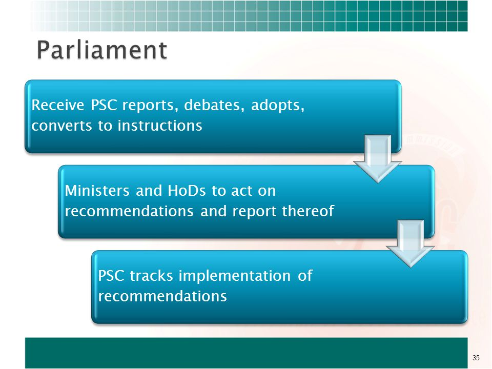 Receive PSC reports, debates, adopts, converts to instructions Ministers and HoDs to act on recommendations and report thereof PSC tracks implementation of recommendations 35