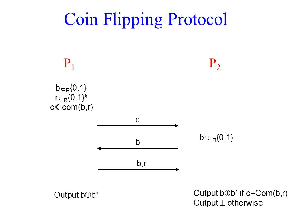 Coin Flipping Protocol P1 P2P1 P2 b  R {0,1} r  R {0,1} k c  com(b,r) c b '  R {0,1} b'b' Output b  b ' Output b  b ' if c=Com(b,r) Output  otherwise b,r
