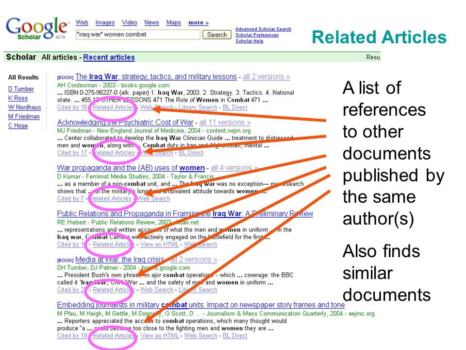 A list of references to other documents published by the same author(s) Also finds similar documents Related Articles
