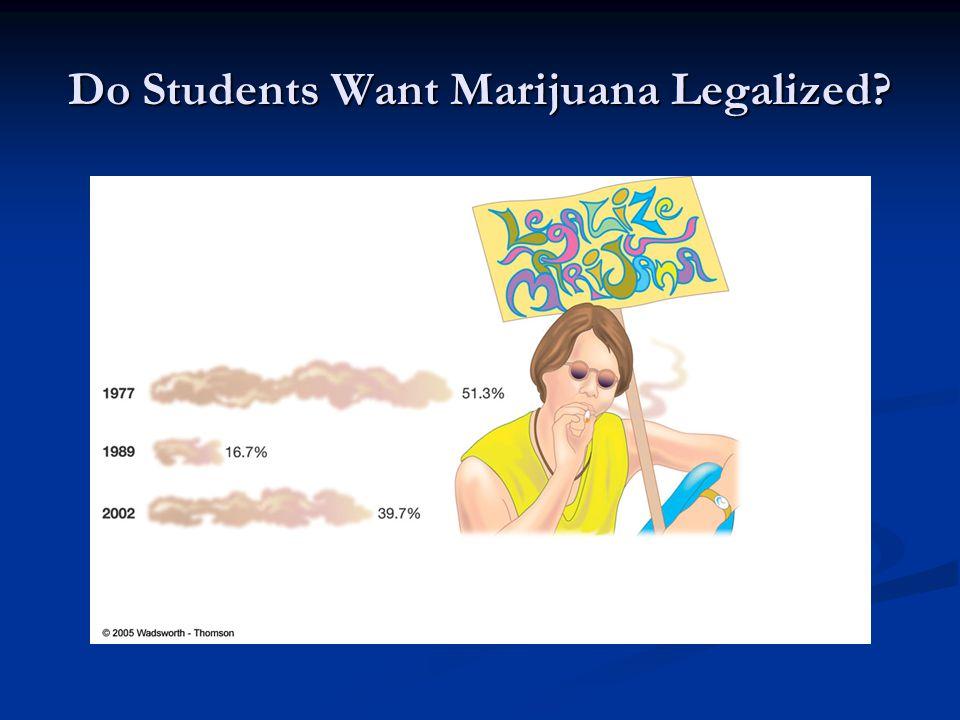Do Students Want Marijuana Legalized?