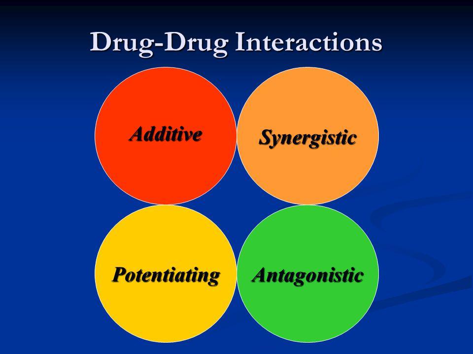 Drug-Drug Interactions SynergisticAdditive PotentiatingAntagonistic