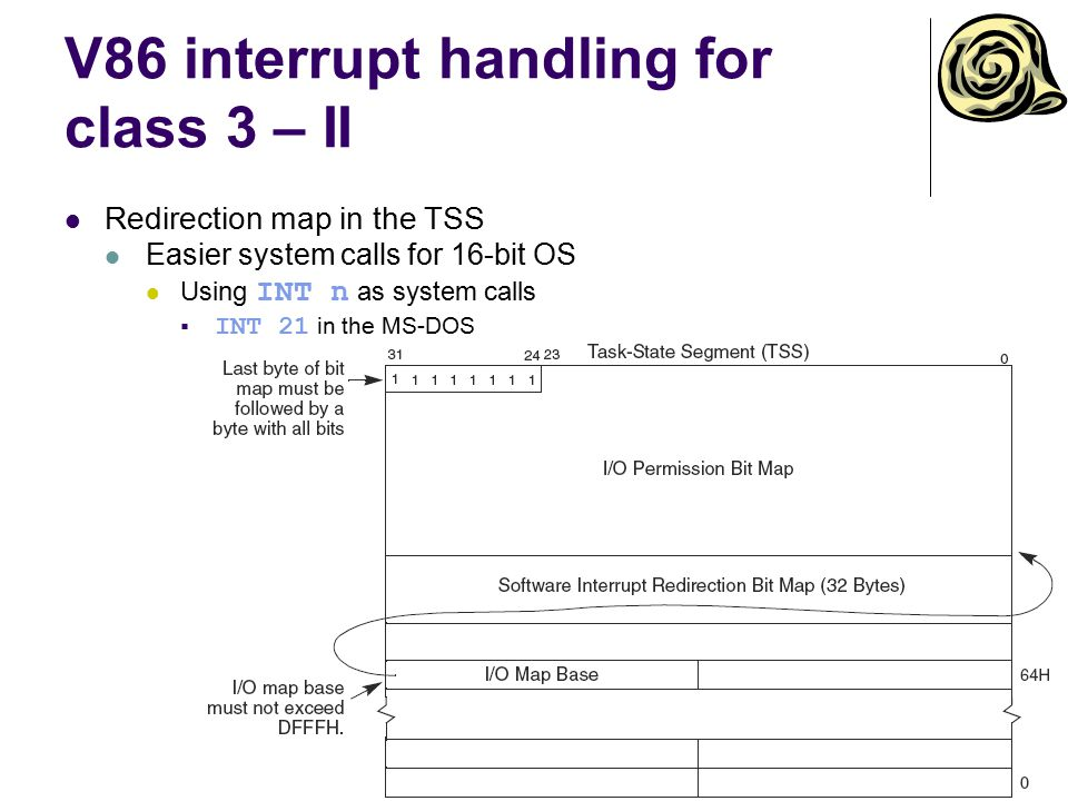 V86 interrupt handling for class 3 – II Redirection map in the TSS Easier system calls for 16-bit OS Using INT n as system calls  INT 21 in the MS-DO