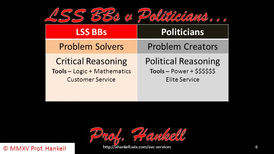 http://ahankell.wix.com/avc-services Copyright Disclaimer Under Section 107 of the Copyright Act 1976 LSS BBsPoliticians Problem SolversProblem Creators Critical Reasoning Tools – Logic + Mathematics Customer Service Political Reasoning Tools – Power + $$$$$$ Elite Service © MMXV Prof.