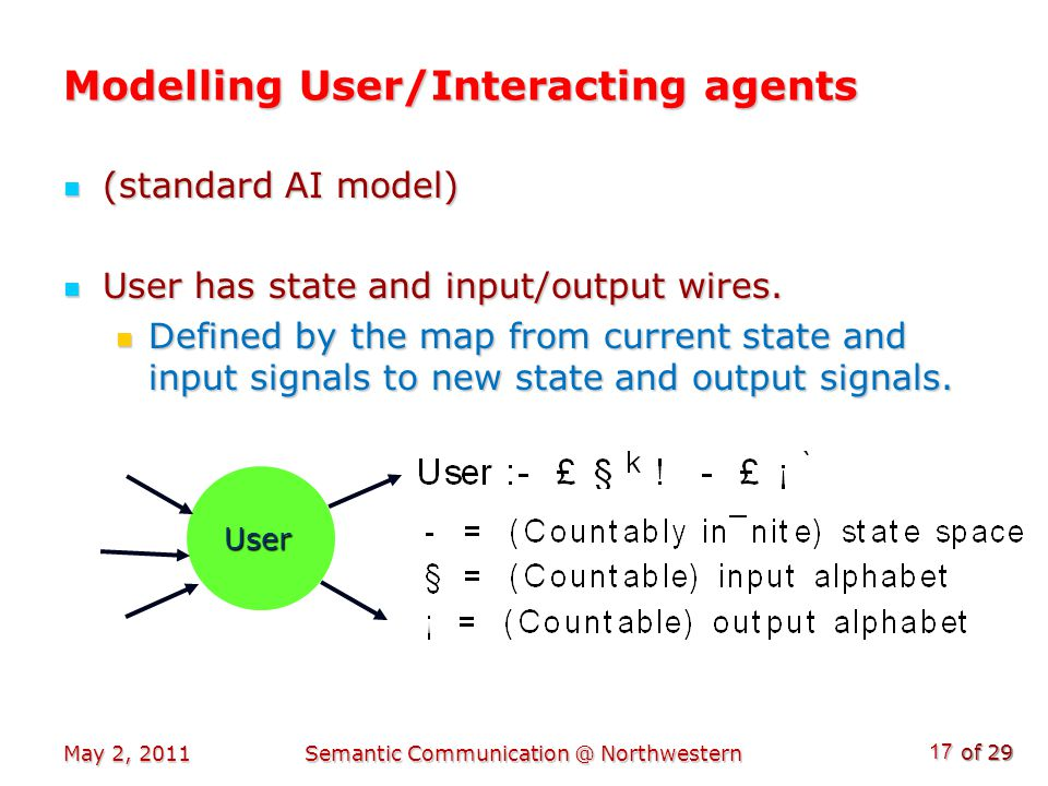of 29 Modelling User/Interacting agents (standard AI model) (standard AI model) User has state and input/output wires.